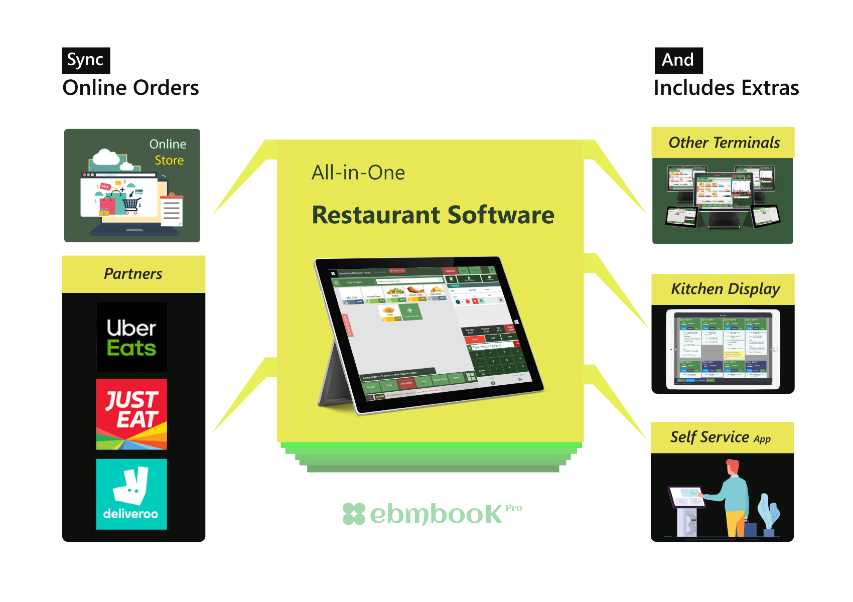 EPOS PRO software with Customer Self Service option